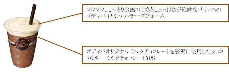 ゴディバ チーズフォーム × ショコリキサー ミルクチョコレート31%