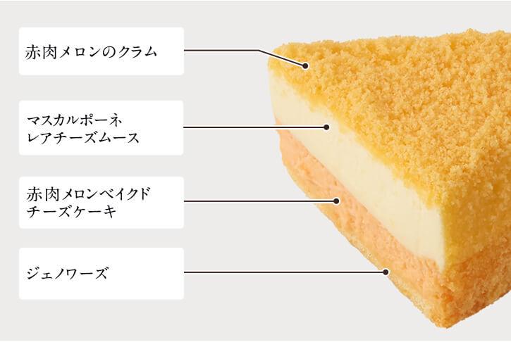 メロンドゥーブル~北海道赤肉メロン~