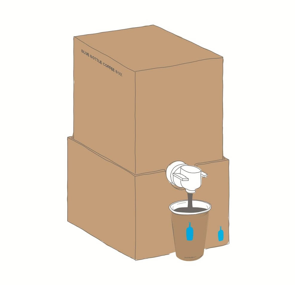 ブルーボトルコーヒー Blue Bottle Coffee Box
