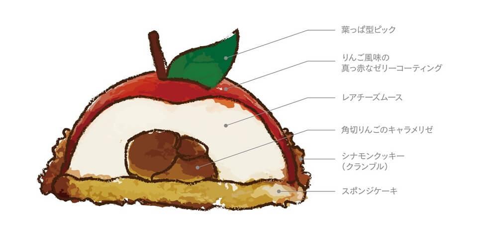 プロント 真っ赤なりんごレアチーズ